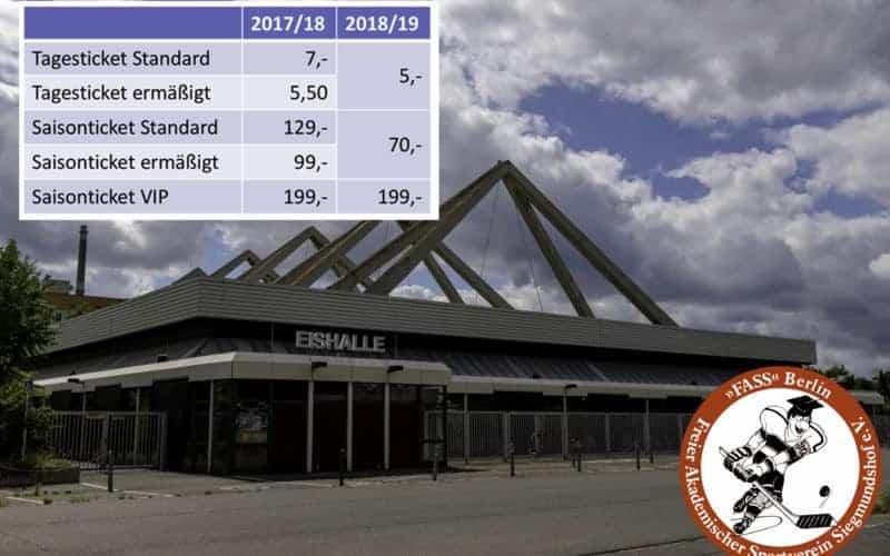 Eintritsspreise Regionalliga Ost 2018/2019